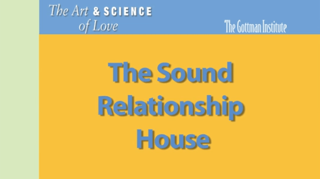 The Art and Science of Love – The Gottman Institute – GoodSide Studio, Seattle Video Production